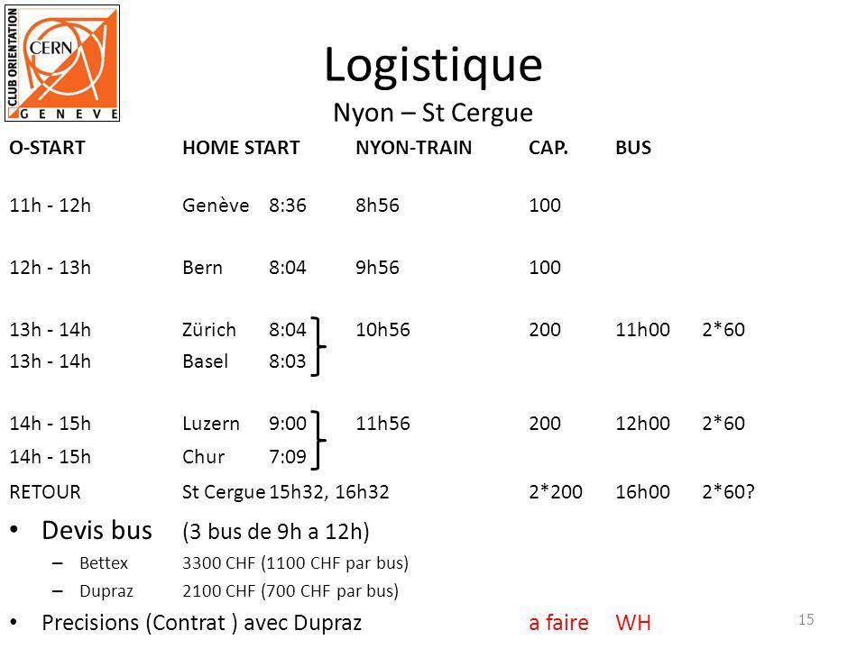 Logistique Nyon – St Cergue O-START HOME START NYON-TRAINCAP.BUS 11h - 12h Genève 8:368h56100 12h - 13h Bern8:049h56100 13h - 14h Zürich 8:04 10h56200
