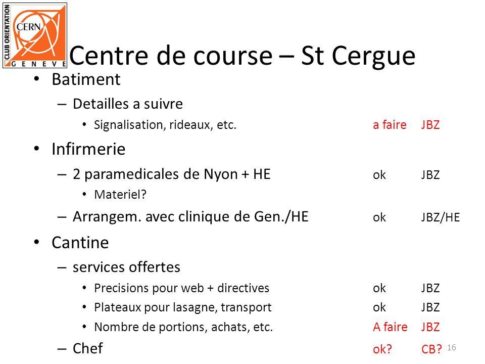 Centre de course – St Cergue Batiment – Detailles a suivre Signalisation, rideaux, etc.a faire JBZ Infirmerie – 2 paramedicales de Nyon + HE ok JBZ Ma