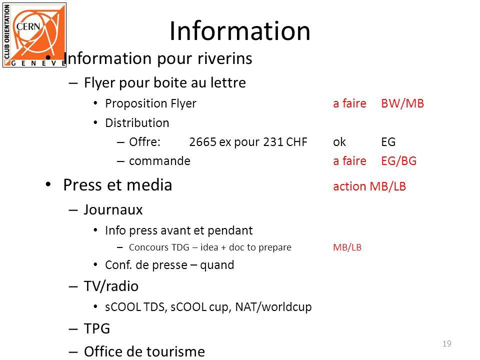 Information Information pour riverins – Flyer pour boite au lettre Proposition Flyera faireBW/MB Distribution – Offre: 2665 ex pour 231 CHFokEG – comm
