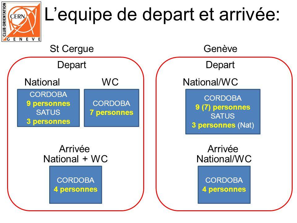 Lequipe de depart et arrivée: CORDOBA 9 personnes SATUS 3 personnes WCNational CORDOBA 7 personnes CORDOBA 4 personnes National + WC St Cergue Depart