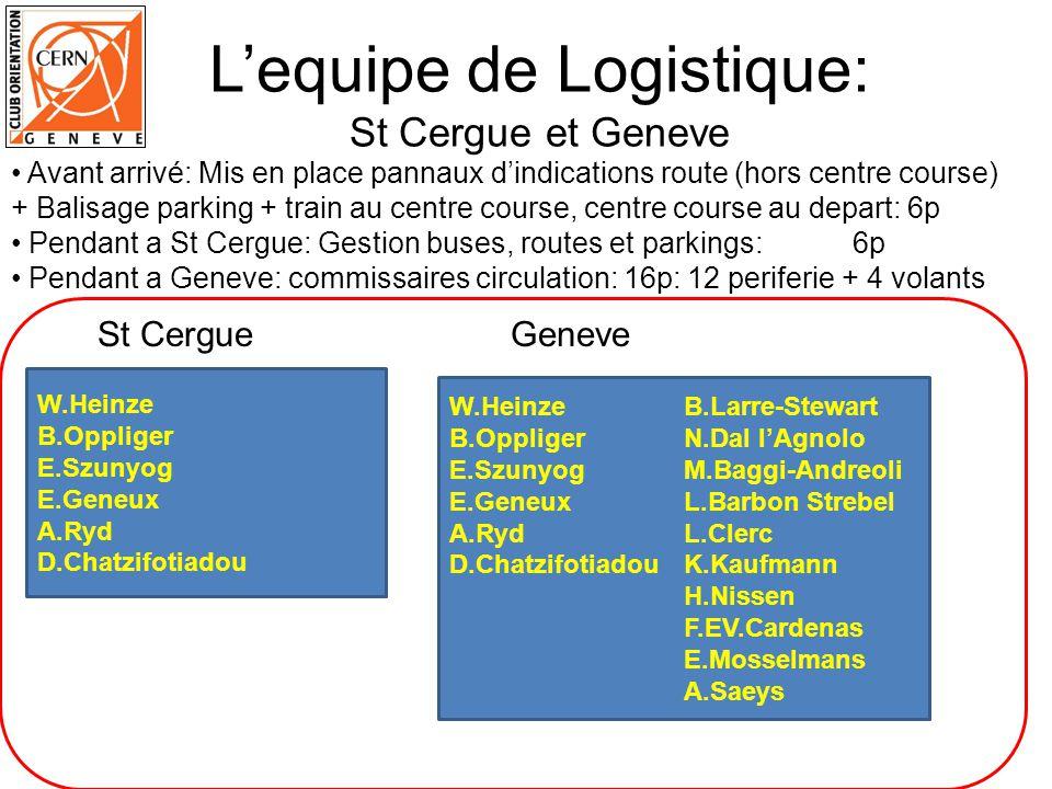 Lequipe de Logistique: St Cergue et Geneve W.Heinze B.Oppliger E.Szunyog E.Geneux A.Ryd D.Chatzifotiadou St Cergue Avant arrivé: Mis en place pannaux