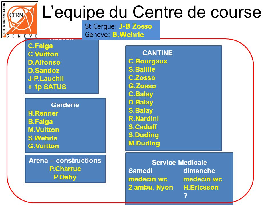 Lequipe du Centre de course Service Medicale Samedidimanchemedecin wc 2 ambu. NyonH.Ericsson ? Acceuil C.Falga C.Vuitton D.Alfonso D.Sandoz J-P.Lauchl