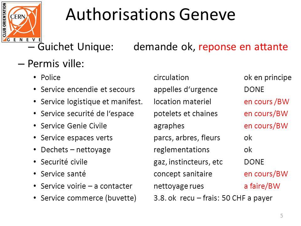 Authorisations Geneve – Guichet Unique: demande ok, reponse en attante – Permis ville: Policecirculationok en principe Service encendie et secoursappe