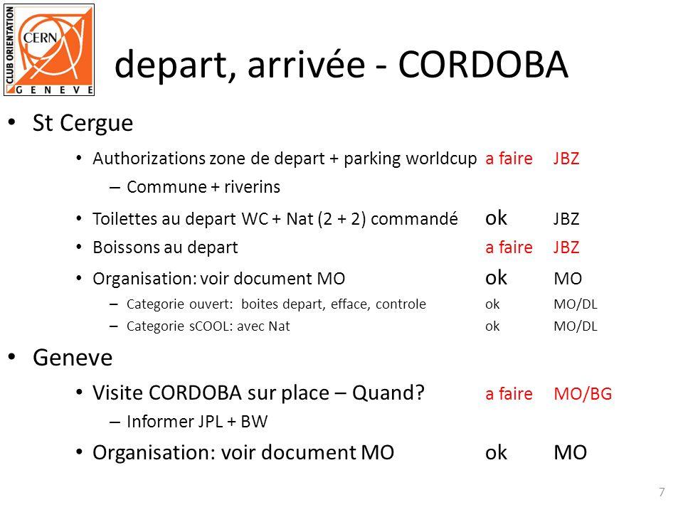 depart, arrivée - CORDOBA St Cergue Authorizations zone de depart + parking worldcup a faireJBZ – Commune + riverins Toilettes au depart WC + Nat (2 +