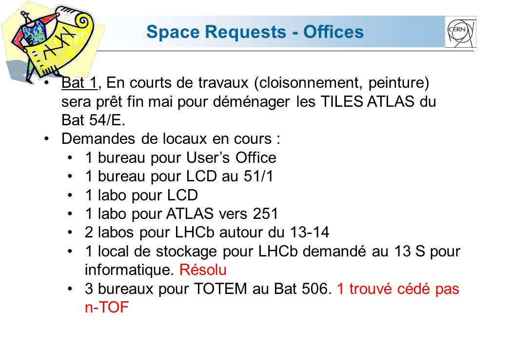 Space Requests - Offices Bat 1, En courts de travaux (cloisonnement, peinture) sera prêt fin mai pour déménager les TILES ATLAS du Bat 54/E.