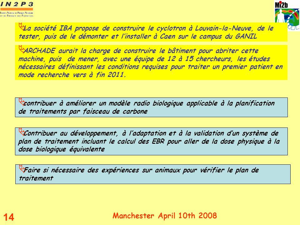 Manchester April 10th 2008 14 Faire si nécessaire des expériences sur animaux pour vérifier le plan de traitement La société IBA propose de construire