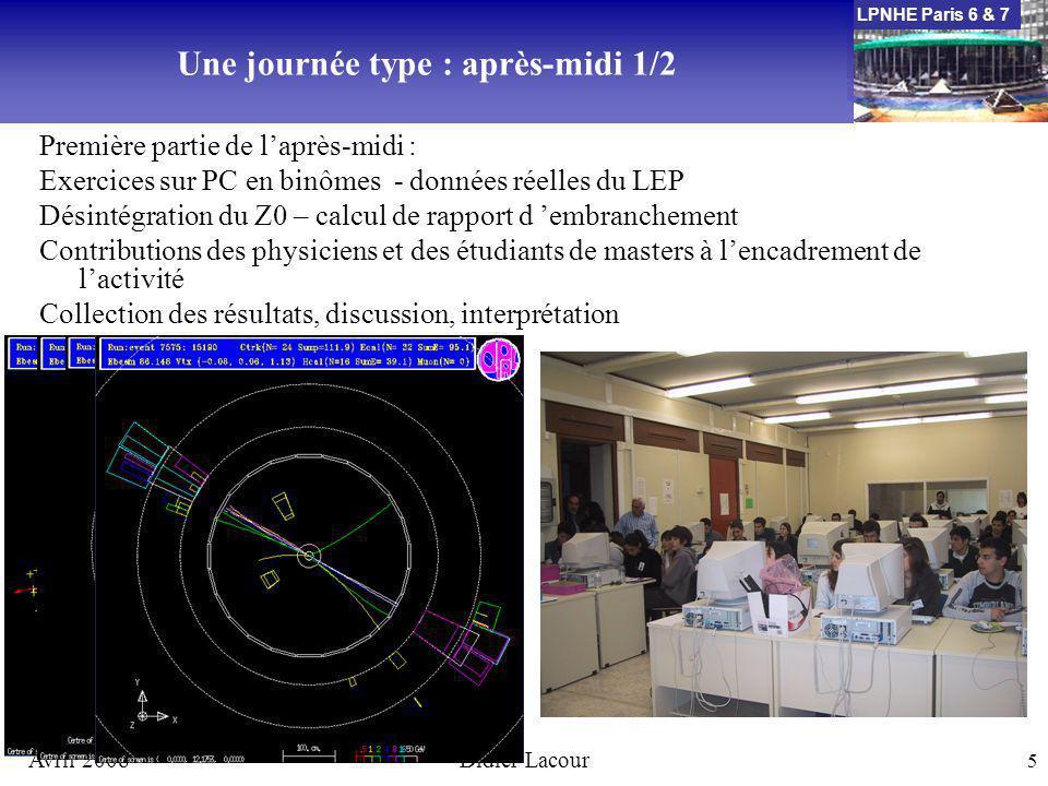 LPNHE Paris 6 & 7 Avril 2008Didier Lacour 6 Une journée type : après-midi 2/2 Seconde partie daprès-midi : vidéoconférence internationale en anglais Liaison avec entre le CERN et 7 à 8 instituts 2 animateurs au CERN, 1 porte-parole par institut Mise en commun des résultats Partage de lexpérience Comparaison du résultat final avec les valeurs publiées Quiz sur la physique des particules Distribution de prix Discussion avec les physiciens des particules Clôture