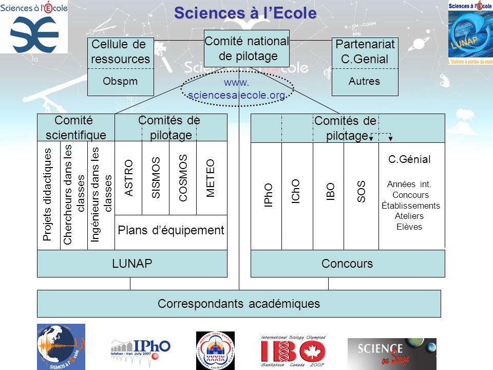 Sciences à lEcole Plans déquipement Obspm www. sciencesalecole.org Cellule de ressources Partenariat C.Genial Autres Comité scientifique Comités de pi
