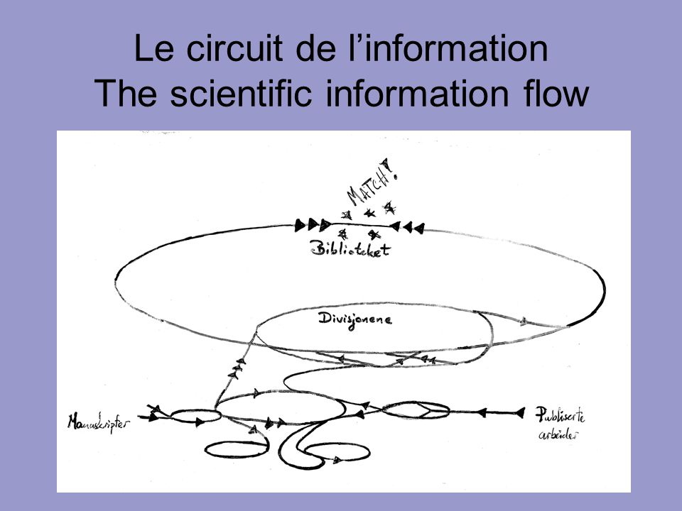Le circuit de linformation The scientific information flow