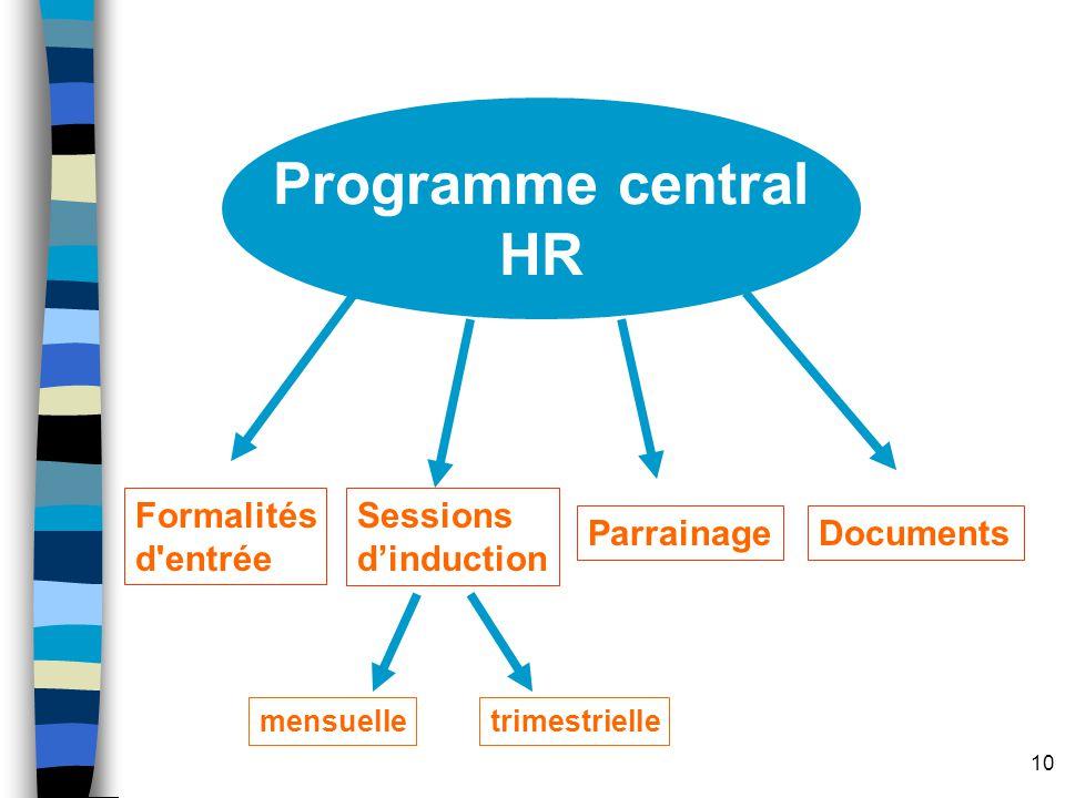 10 Programme central HR Formalités d'entrée Sessions dinduction DocumentsParrainage mensuelletrimestrielle