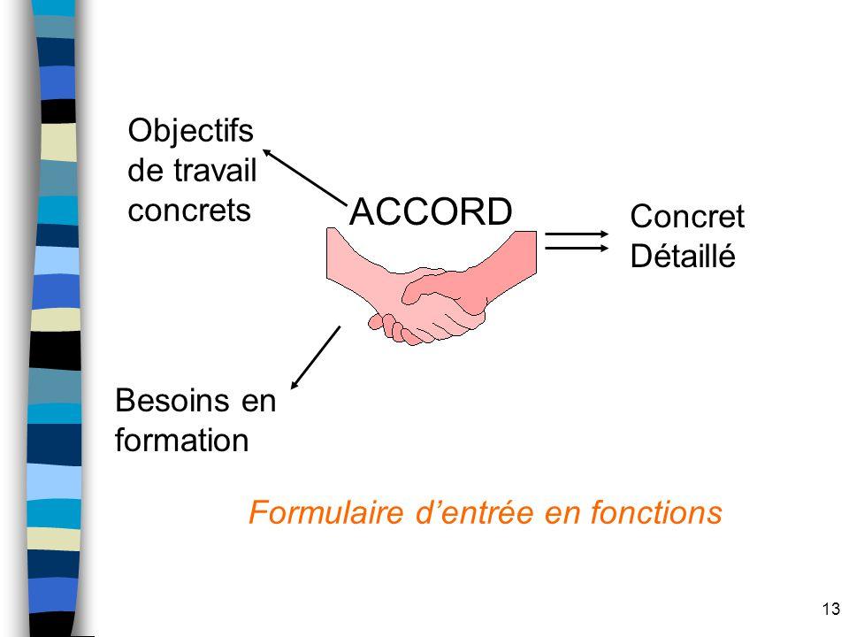 13 ACCORD Objectifs de travail concrets Besoins en formation Concret Détaillé Formulaire dentrée en fonctions