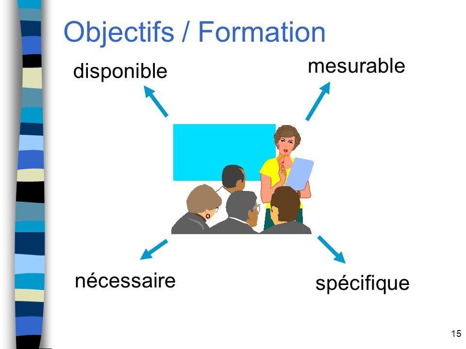 15 disponible nécessaire mesurable spécifique Objectifs / Formation