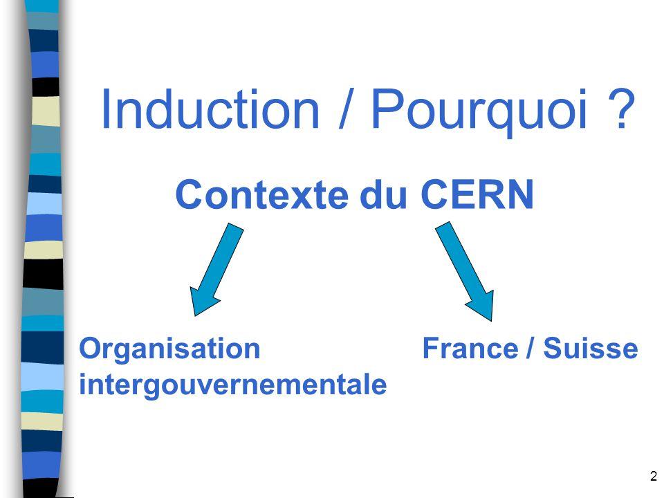 2 Induction / Pourquoi ? Contexte du CERN Organisation intergouvernementale France / Suisse