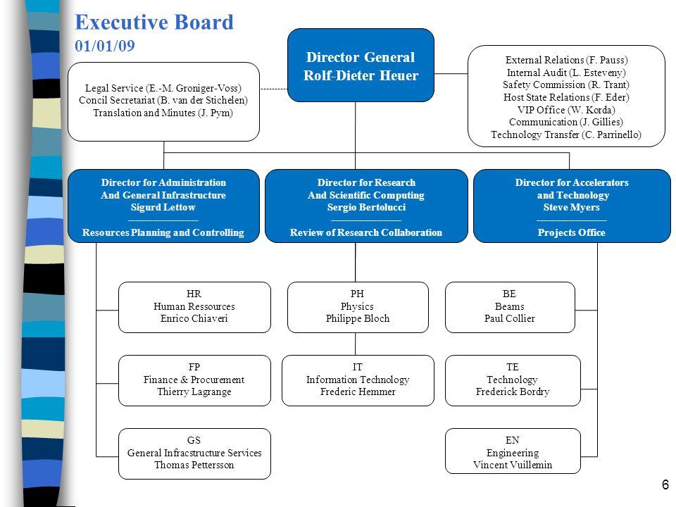 7 DAO / Secrétaires de départements BE: L.Van Cauter-Tanner TE : G.