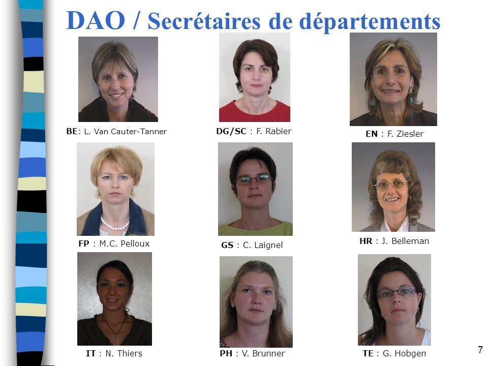 7 DAO / Secrétaires de départements BE: L. Van Cauter-Tanner TE : G. Hobgen DG/SC : F. Rabier GS : C. Laignel HR : J. Belleman IT : N. ThiersPH : V. B