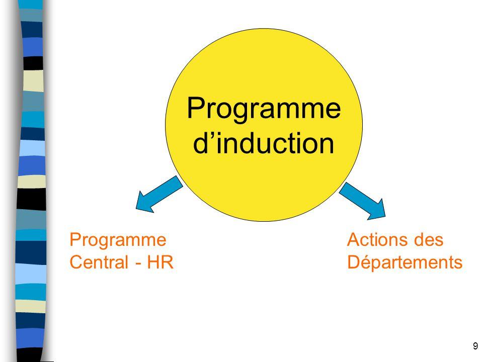 10 Programme central HR Formalités d entrée Sessions dinduction DocumentsParrainage mensuelletrimestrielle
