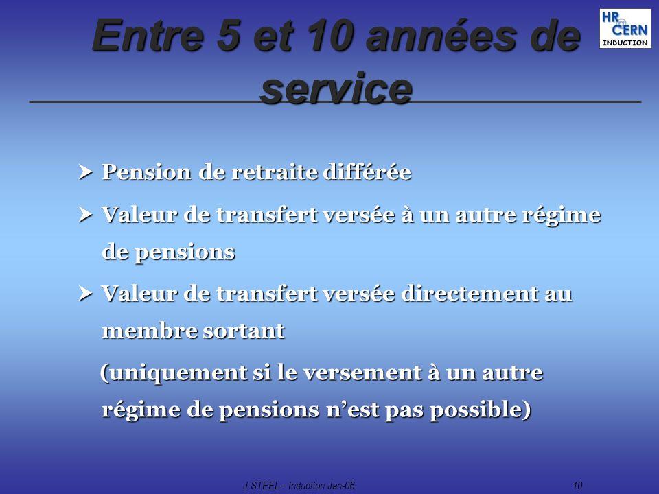 J.STEEL – Induction Jan-0610 Entre 5 et 10 années de service Pension de retraite différée Pension de retraite différée Valeur de transfert versée à un