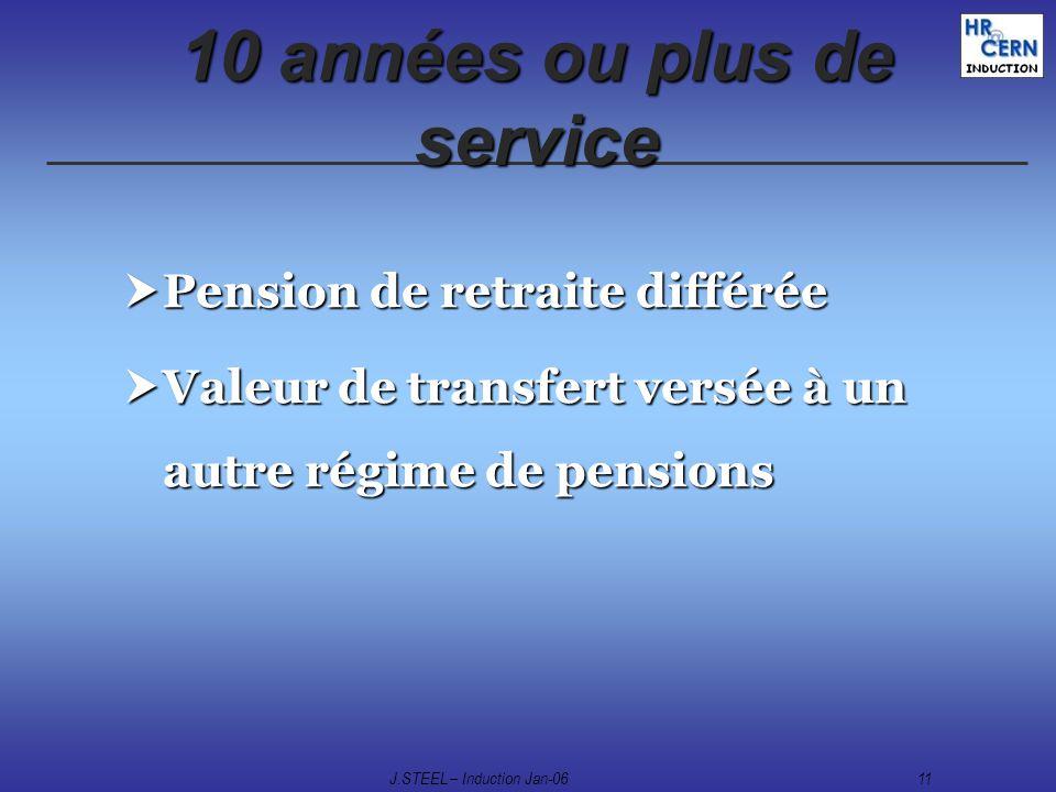 J.STEEL – Induction Jan-0611 10 années ou plus de service Pension de retraite différée Pension de retraite différée Valeur de transfert versée à un au