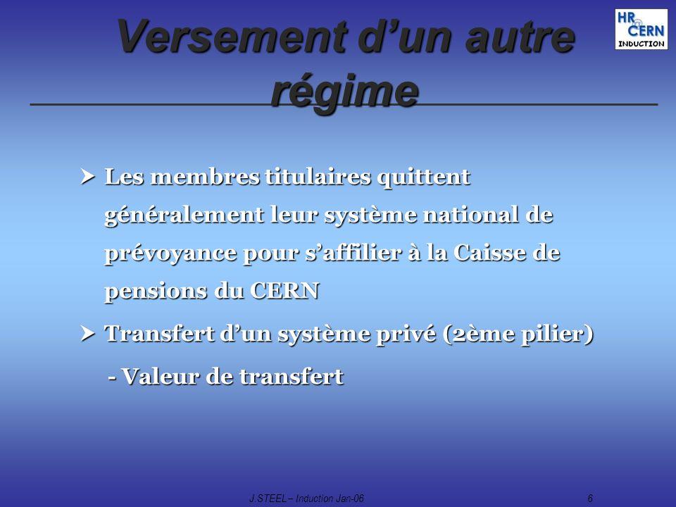 J.STEEL – Induction Jan-066 Versement dun autre régime Les membres titulaires quittent généralement leur système national de prévoyance pour saffilier