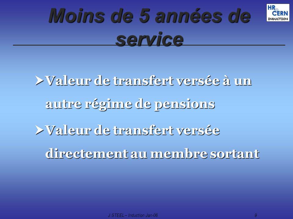 J.STEEL – Induction Jan-069 Moins de 5 années de service Valeur de transfert versée à un autre régime de pensions Valeur de transfert versée à un autr