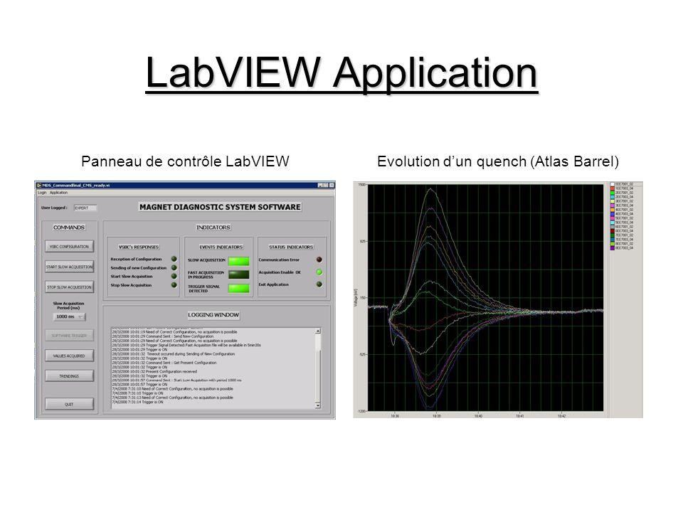 Panneau de contrôle LabVIEWEvolution dun quench (Atlas Barrel) LabVIEW Application
