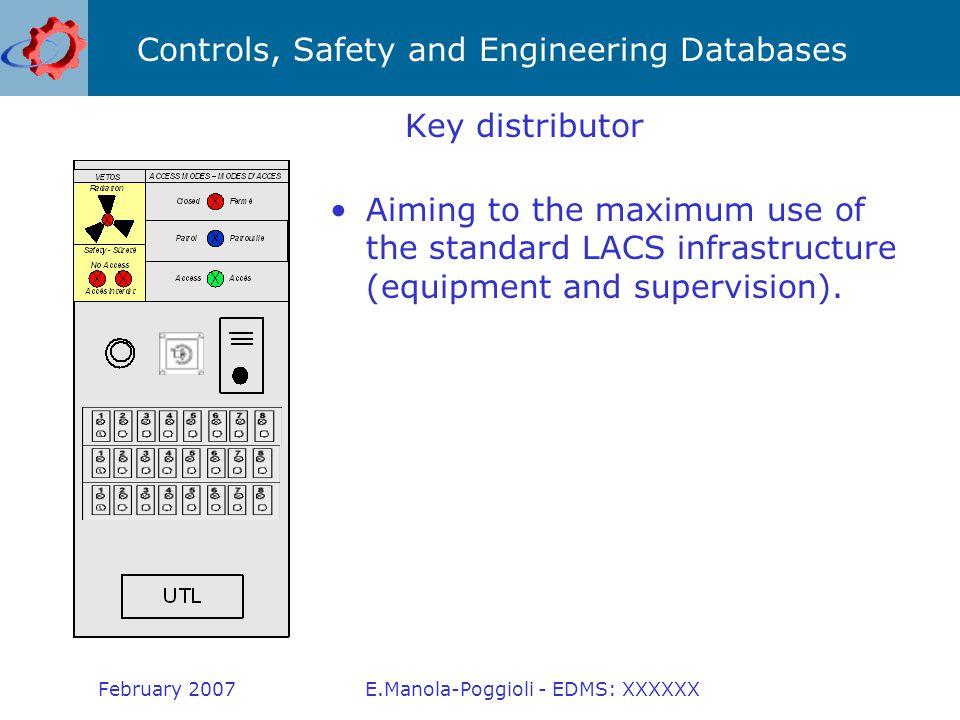 Controls, Safety and Engineering Databases February 2007E.Manola-Poggioli - EDMS: XXXXXX Planning