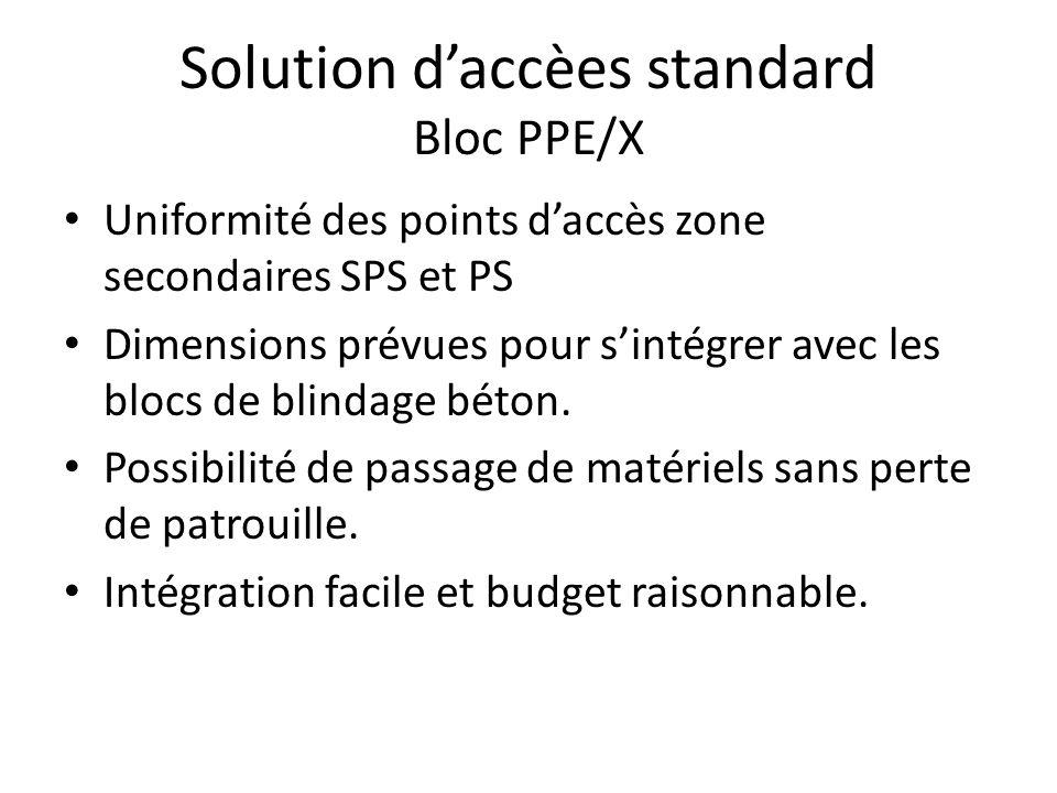 Solution daccèes standard Bloc PPE/X Uniformité des points daccès zone secondaires SPS et PS Dimensions prévues pour sintégrer avec les blocs de blindage béton.