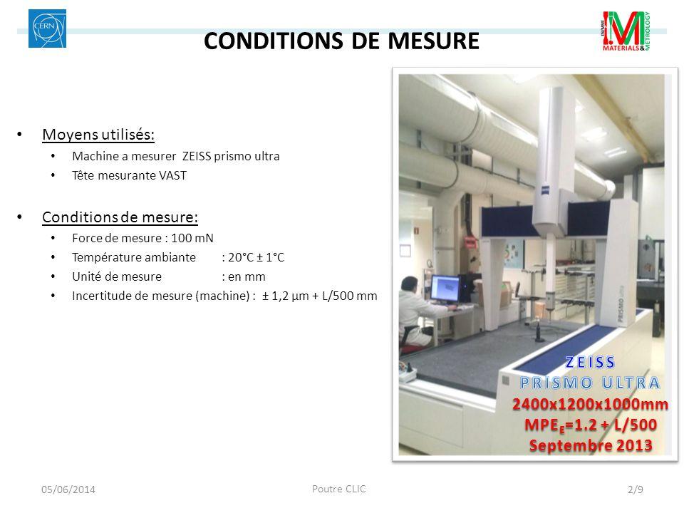 CONDITIONS DE MESURE Moyens utilisés: Machine a mesurer ZEISS prismo ultra Tête mesurante VAST Conditions de mesure: Force de mesure : 100 mN Températ