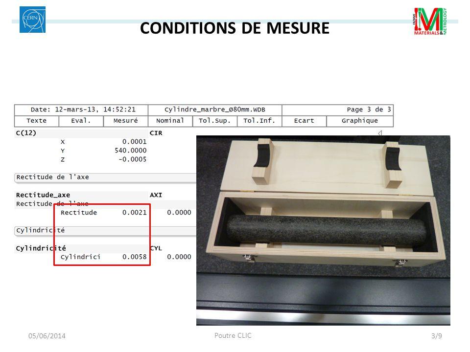 CONDITIONS DE MESURE 05/06/2014 Poutre CLIC 3/9