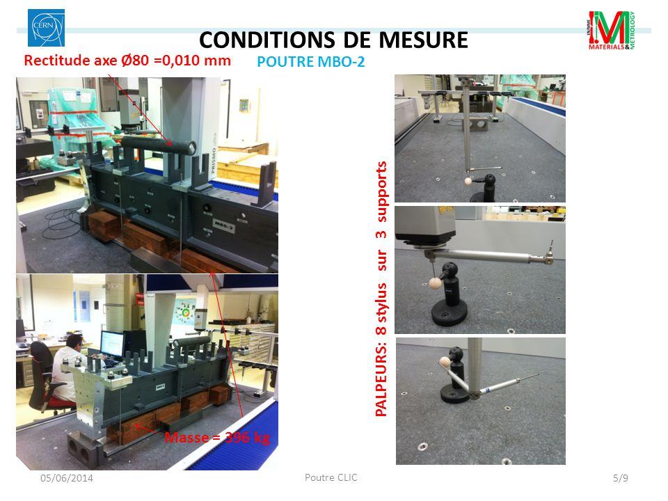 CONDITIONS DE MESURE POUTRE MBO-2 Masse = 396 kg Rectitude axe Ø80 =0,010 mm PALPEURS: 8 stylus sur 3 supports 05/06/2014 Poutre CLIC 5/9