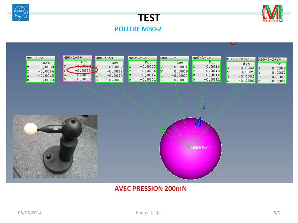 TEST POUTRE MBO-2 AVEC PRESSION 100mN 05/06/2014 Poutre CLIC 7/9