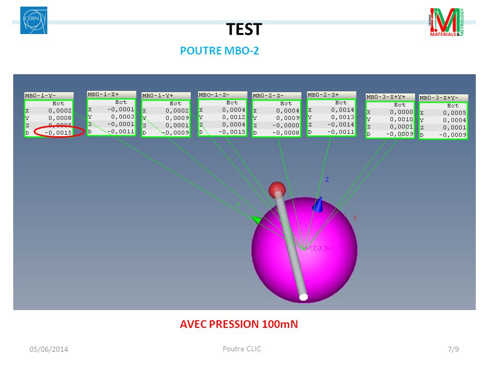 RESULTATS DE MESURES Position de chaque sphere Rectitude axe Ø80 =0,014 mm 05/06/2014 Poutre CLIC 8/9 POUTRE BOOSTEC