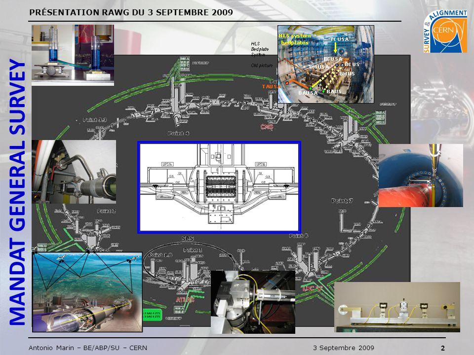 PRÉSENTATION RAWG DU 3 SEPTEMBRE 2009 3 Antonio Marin – BE/ABP/SU – CERN3 Septembre 2009 LABO ELECTRONIQUE SURVEY INSTRUMENTATION