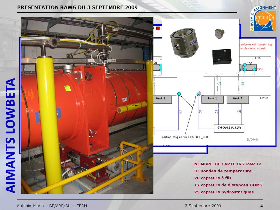 PRÉSENTATION RAWG DU 3 SEPTEMBRE 2009 4 Antonio Marin – BE/ABP/SU – CERN3 Septembre 2009 AIMANTS LOWBETA NOMBRE DE CAPTEURS PAR IP 33 sondes de température.