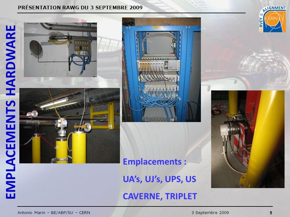 PRÉSENTATION RAWG DU 3 SEPTEMBRE 2009 6 Antonio Marin – BE/ABP/SU – CERN3 Septembre 2009 ANCIENS TESTS POURQUOI Environement sévère 16 kGrays/an.