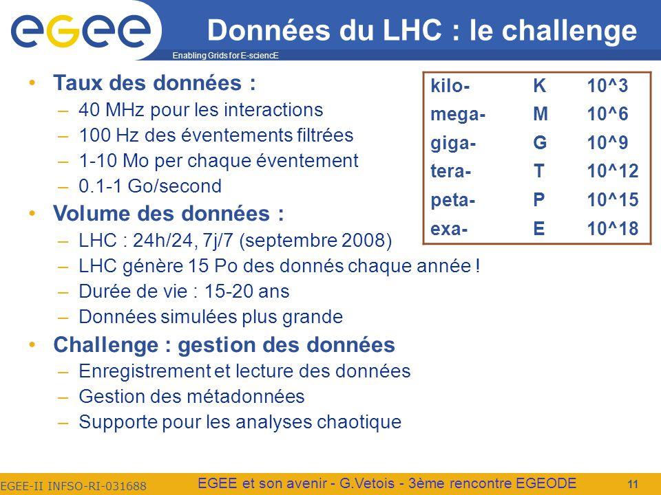 Enabling Grids for E-sciencE EGEE-II INFSO-RI-031688 EGEE et son avenir - G.Vetois - 3ème rencontre EGEODE Données du LHC : le challenge Taux des données : –40 MHz pour les interactions –100 Hz des éventements filtrées –1-10 Mo per chaque éventement –0.1-1 Go/second Volume des données : –LHC : 24h/24, 7j/7 (septembre 2008) –LHC génère 15 Po des donnés chaque année .