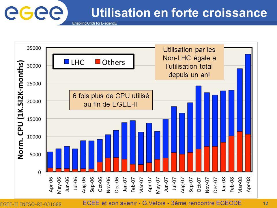 Enabling Grids for E-sciencE EGEE-II INFSO-RI-031688 EGEE et son avenir - G.Vetois - 3ème rencontre EGEODE Utilisation en forte croissance 12 6 fois plus de CPU utilisé au fin de EGEE-II Utilisation par les Non-LHC égale a lutilisation total depuis un an!