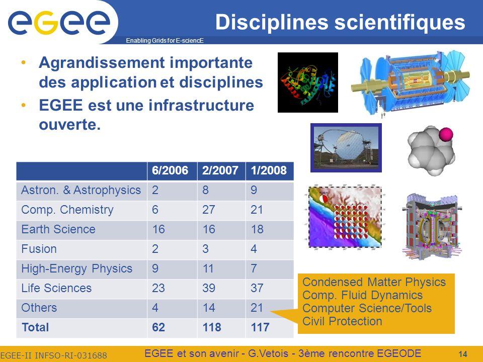 Enabling Grids for E-sciencE EGEE-II INFSO-RI-031688 EGEE et son avenir - G.Vetois - 3ème rencontre EGEODE Agrandissement importante des application et disciplines EGEE est une infrastructure ouverte.