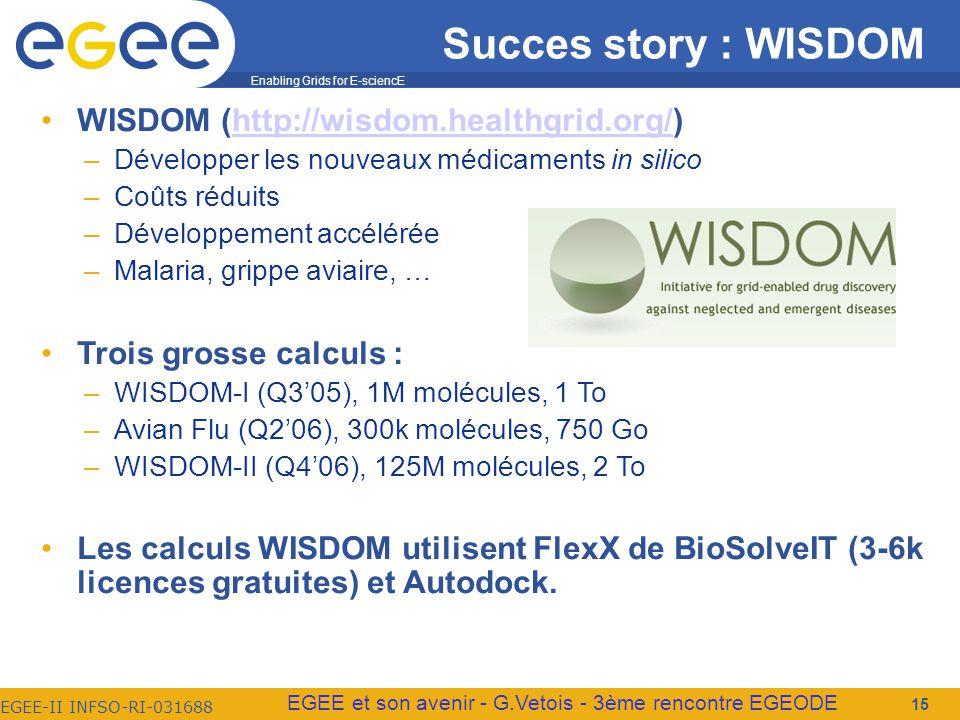 Enabling Grids for E-sciencE EGEE-II INFSO-RI-031688 EGEE et son avenir - G.Vetois - 3ème rencontre EGEODE Succes story : WISDOM WISDOM (http://wisdom.healthgrid.org/)http://wisdom.healthgrid.org/ –Développer les nouveaux médicaments in silico –Coûts réduits –Développement accélérée –Malaria, grippe aviaire, … Trois grosse calculs : –WISDOM-I (Q305), 1M molécules, 1 To –Avian Flu (Q206), 300k molécules, 750 Go –WISDOM-II (Q406), 125M molécules, 2 To Les calculs WISDOM utilisent FlexX de BioSolveIT (3-6k licences gratuites) et Autodock.