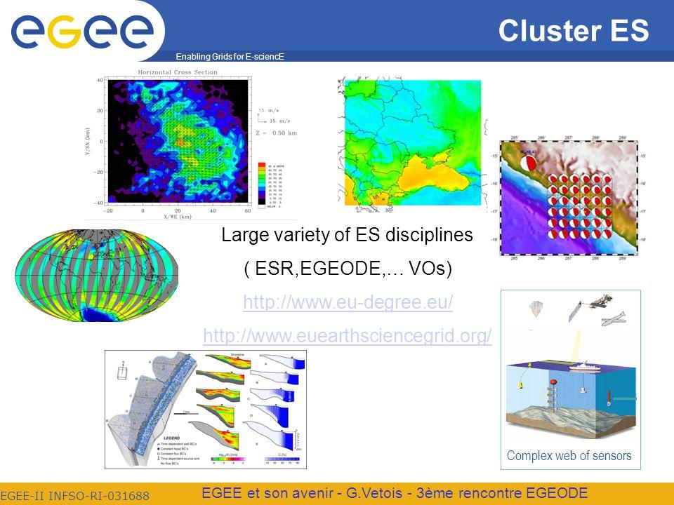 Enabling Grids for E-sciencE EGEE-II INFSO-RI-031688 EGEE et son avenir - G.Vetois - 3ème rencontre EGEODE Cluster ES Complex web of sensors Large variety of ES disciplines ( ESR,EGEODE,… VOs) http://www.eu-degree.eu/ http://www.euearthsciencegrid.org/