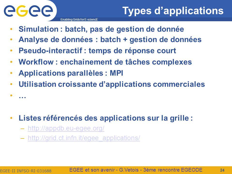 Enabling Grids for E-sciencE EGEE-II INFSO-RI-031688 EGEE et son avenir - G.Vetois - 3ème rencontre EGEODE Types dapplications Simulation : batch, pas de gestion de donnée Analyse de données : batch + gestion de données Pseudo-interactif : temps de réponse court Workflow : enchainement de tâches complexes Applications parallèles : MPI Utilisation croissante dapplications commerciales … Listes référencés des applications sur la grille : –http://appdb.eu-egee.org/http://appdb.eu-egee.org/ –http://grid.ct.infn.it/egee_applications/http://grid.ct.infn.it/egee_applications/ 24