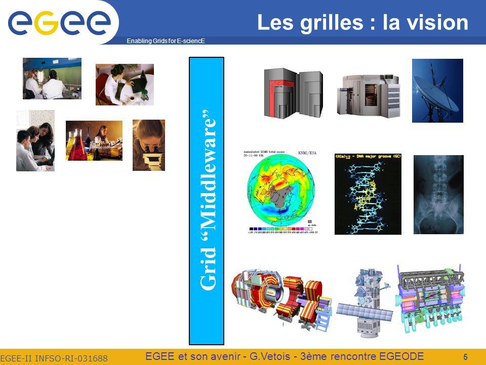 Enabling Grids for E-sciencE EGEE-II INFSO-RI-031688 EGEE et son avenir - G.Vetois - 3ème rencontre EGEODE Les grilles : la vision 5 Grid Middleware