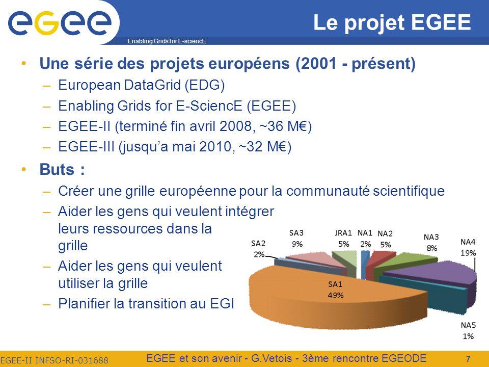 Enabling Grids for E-sciencE EGEE-II INFSO-RI-031688 EGEE et son avenir - G.Vetois - 3ème rencontre EGEODE Le projet EGEE Une série des projets européens (2001 - présent) –European DataGrid (EDG) –Enabling Grids for E-SciencE (EGEE) –EGEE-II (terminé fin avril 2008, ~36 M) –EGEE-III (jusqua mai 2010, ~32 M) Buts : –Créer une grille européenne pour la communauté scientifique –Aider les gens qui veulent intégrer leurs ressources dans la grille –Aider les gens qui veulent utiliser la grille –Planifier la transition au EGI 7