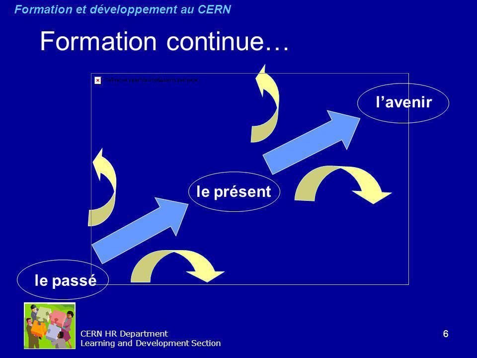 6 CERN HR Department Learning and Development Section Formation continue… le passé le présent lavenir Formation et développement au CERN