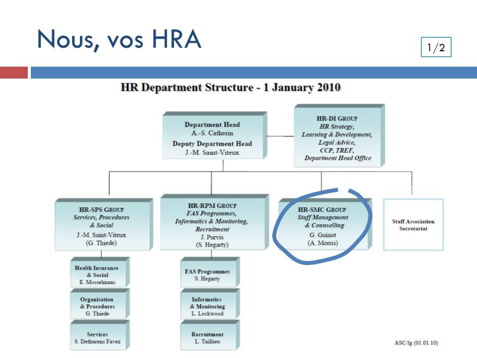 Nous, vos HRA 2/2 Fonction conseil QUOI Titulaires Managers POUR QUI Confidentialité Equité COMMENT