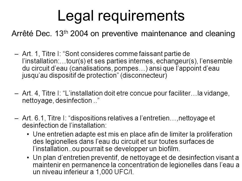 Legal requirements –Art.