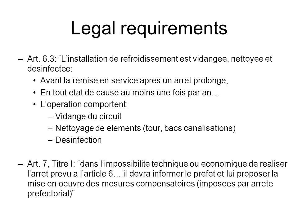 Legal requirements –Art.