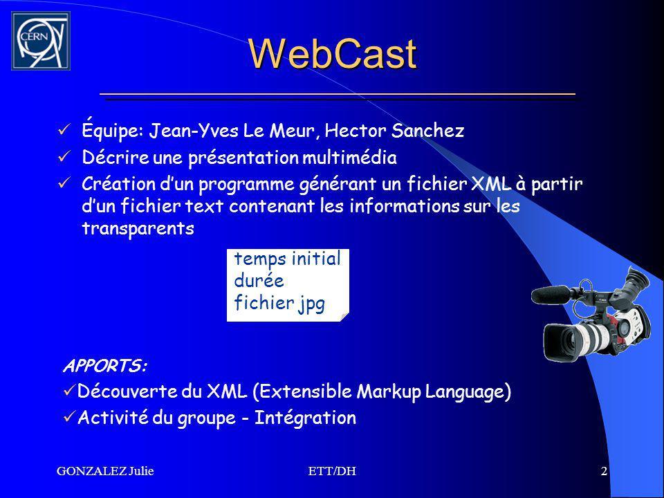 GONZALEZ JulieETT/DH2 WebCast Équipe: Jean-Yves Le Meur, Hector Sanchez Décrire une présentation multimédia Création dun programme générant un fichier XML à partir dun fichier text contenant les informations sur les transparents APPORTS: Découverte du XML (Extensible Markup Language) Activité du groupe - Intégration temps initial durée fichier jpg