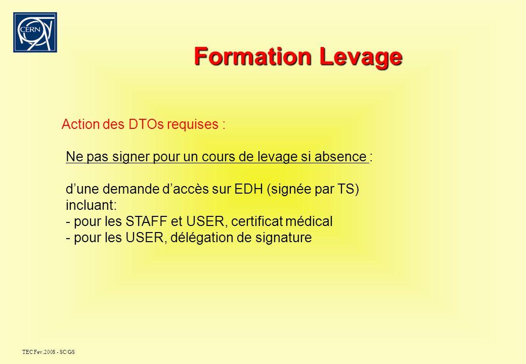 TEC Fev.2008 - SC/GS Formation Levage Les candidats sont invités au cours si les conditions suivantes sont réunies : - demande de formation sur EDH - demande daccès sur EDH - autorisation de cette demande par TS (responsable de léquipement) - pour les STAFF et USER, certificat médical - pour les USER, délégation de signature Selon procédures: http://sc-gs.web.cern.ch/sc- gs/gs_ms/ms/freq%20topics/te_mc_FT_staff.htmhttp://sc-gs.web.cern.ch/sc- gs/gs_ms/ms/freq%20topics/te_mc_FT_staff.htm (Staff) http://sc-gs.web.cern.ch/sc- gs/gs_ms/ms/freq%20topics/te_mc_FT_users.htmhttp://sc-gs.web.cern.ch/sc- gs/gs_ms/ms/freq%20topics/te_mc_FT_users.htm (Users)