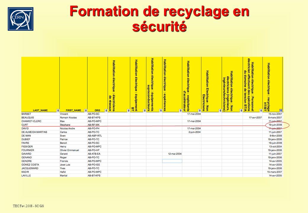 TEC Fev.2008 - SC/GS Formation de recyclage en sécurité Action des DTOs requises : Ne pas signer pour un recyclage avant: - De vérifier lexistence dun cours de base dans CTA OU - De vérifier lexistence dune formation faite à lextérieure – date de formation nécessaire à indiquer dans EDH